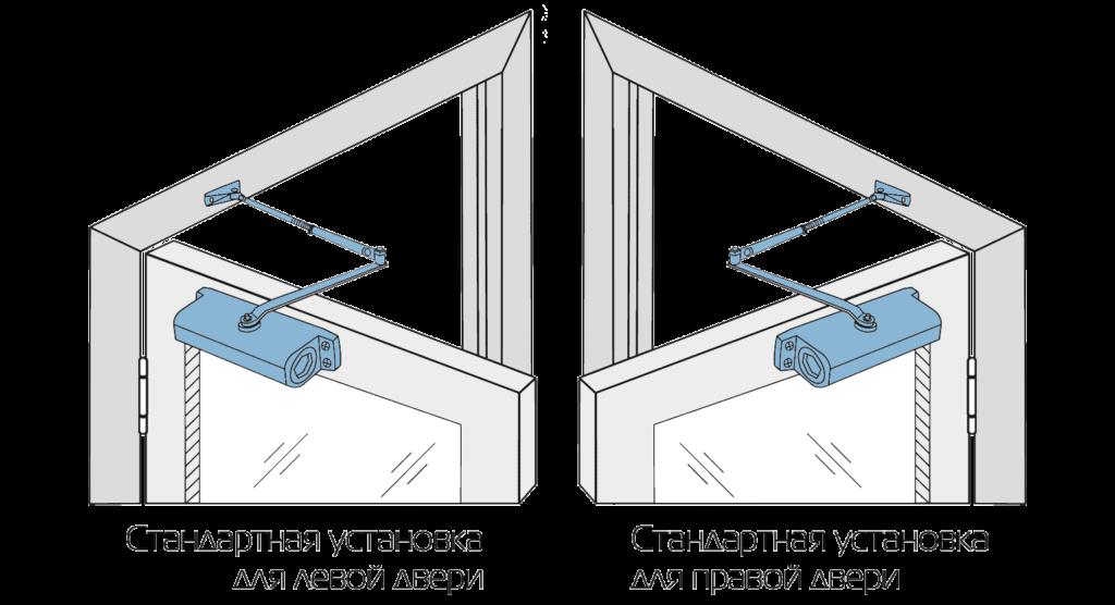 Как установить доводчик на пластиковую дверь своими руками видео