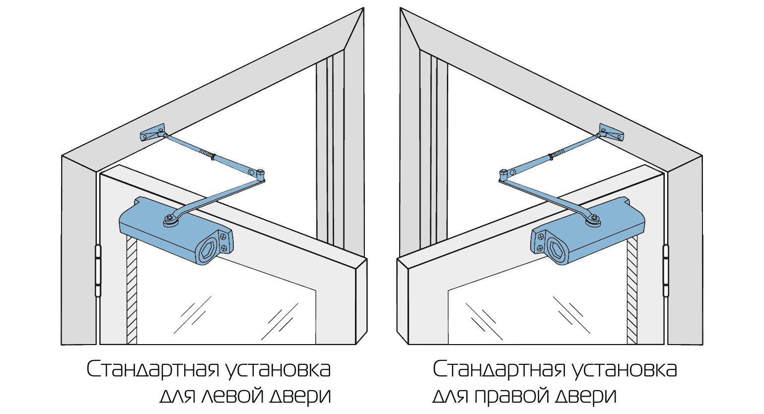 Дверной доводчик сделать своими руками 67